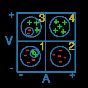 evaluacion_cuadrantes_port_act